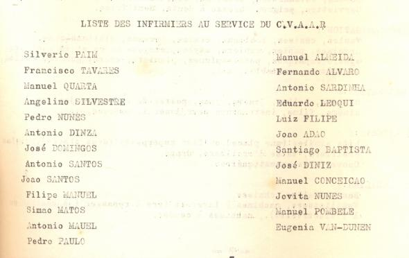 Lista dos enfermeiros ao serviço do CVAAR (Boletim do CVAAR nº 1, de Novembro 1961, pag. 7)