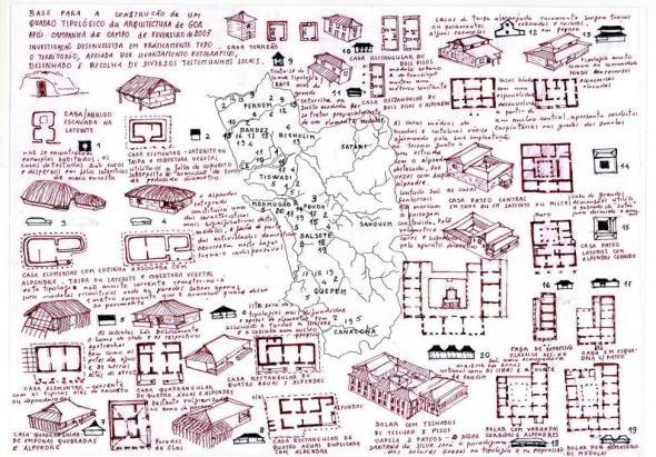 'Arquitetura Vernacular de Goa'. Victor Mestre