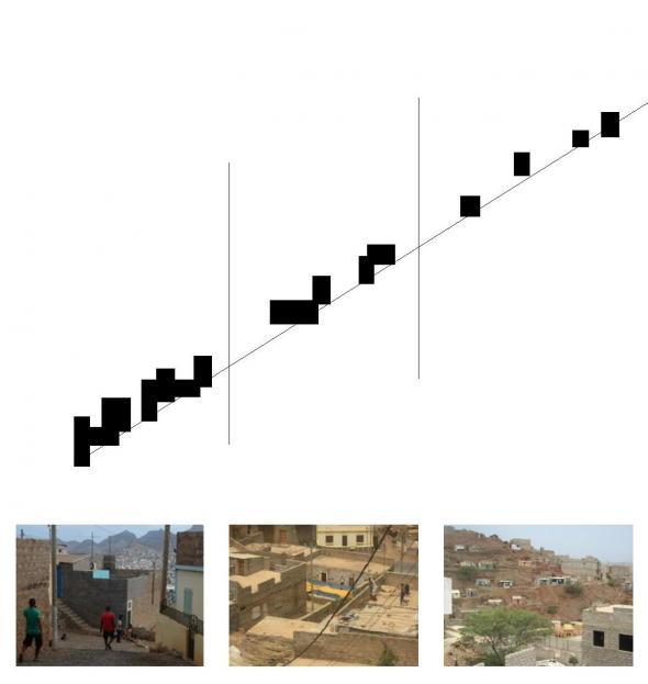 Esquema de localização de níveis de degradação relacionado com fotos do existente Foto Manoel Ribeiro