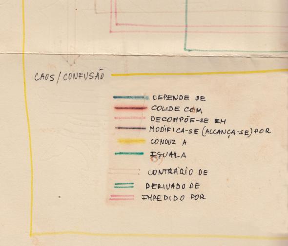 Fig 18 Adaptação de detalhe digitalizado de 'Mecanismo da Compreensão' c 1970
