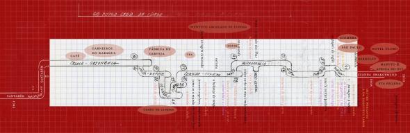 Fig. 3  'Do outro lado da idade, pelo avesso do olhar' a trajetória de Carvalho animada através de um esquema seu. Realizada para a exposição UDZC.