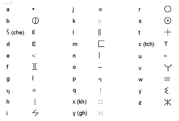 Tifinagh- escrita do alfabeto amazigh