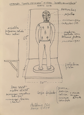 António Ole, Study for Closed Body, 2017, drawing