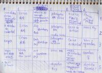 Conhecer e animar o arquivo de RDC: processos e resultados a partir de uma inventariação